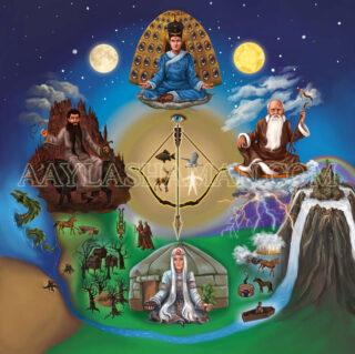 shamanic icon
